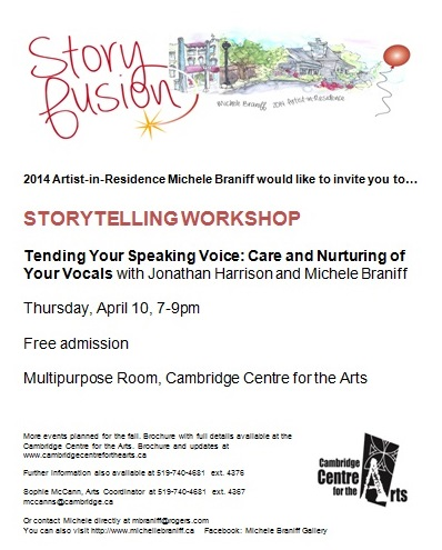 Storyfusion Voice workshop
